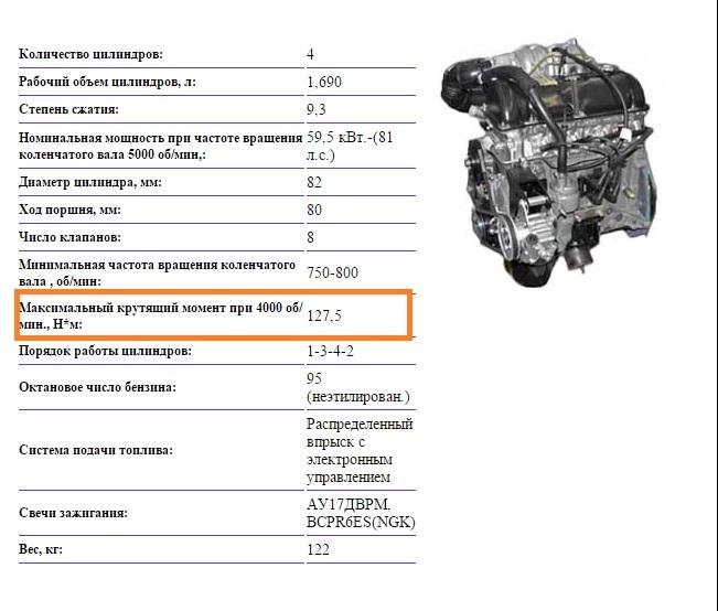 Двигатель ВАЗ 21214. Характеристика. Особенности двигателя. - Google Chrome